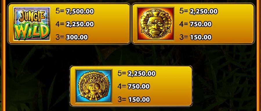 Jungle Wild slot paytable