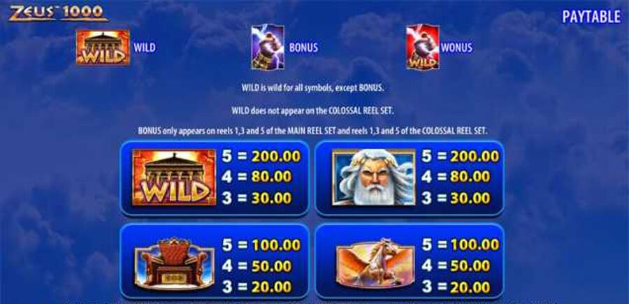 Zeus 1000 slot paytable