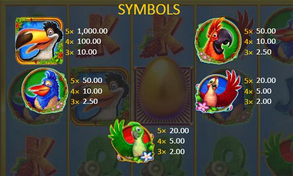 15 Golden Eggs slot paytable