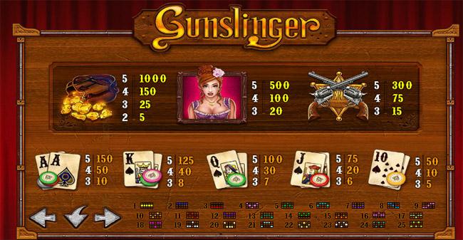 Gunslinger Slot paytable