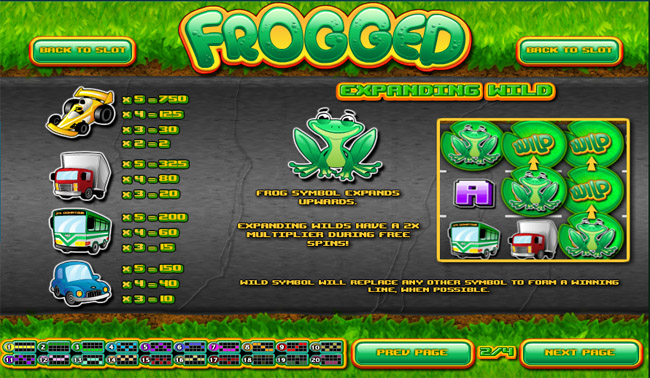 Frogged slot paytable