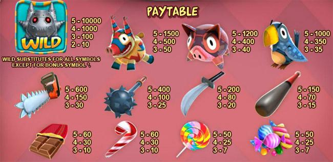 Mad Pinatas slot paytable
