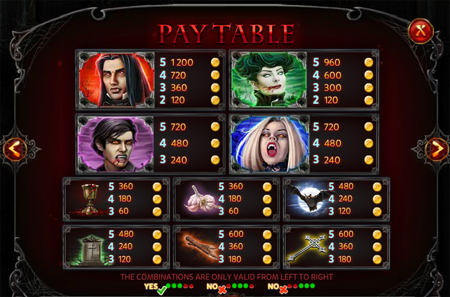Crypt of the Vampires slot paytable