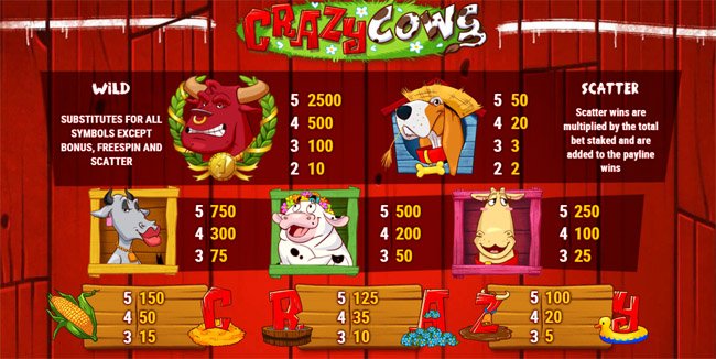 Crazy Cows slot paytable
