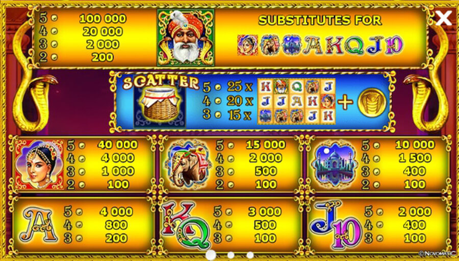 Golden Cobras slot paytable