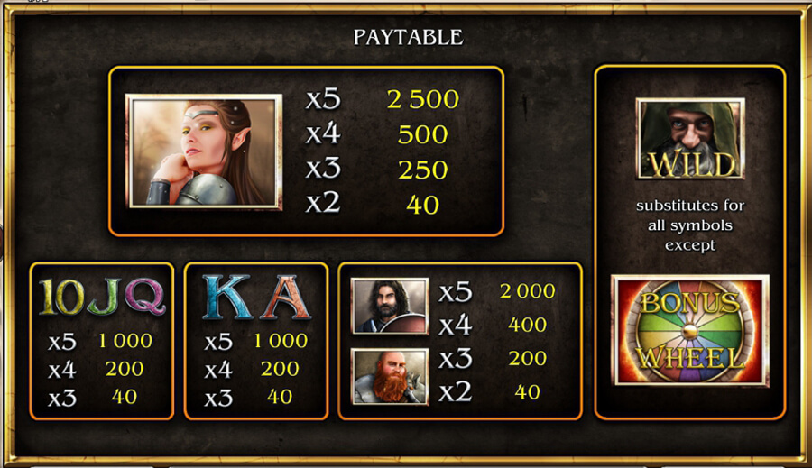 Kingdom of Legend paytable