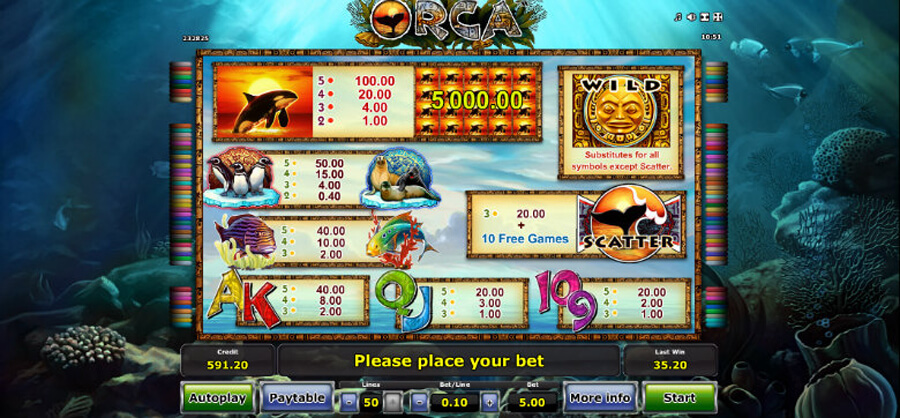 Orca slot paytable
