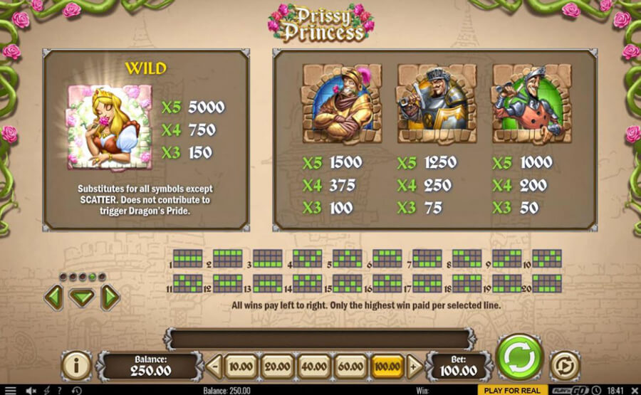 Prissy Princess slot paytable