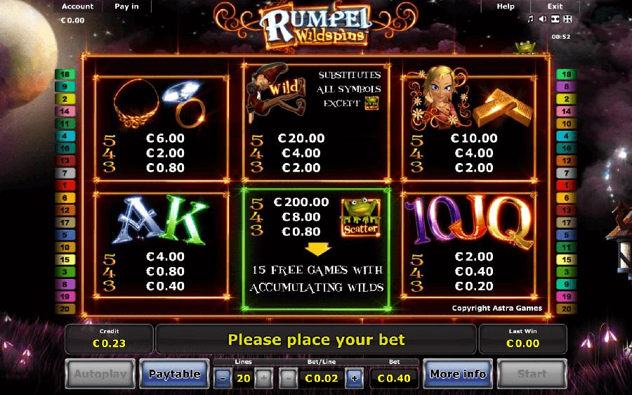 Rumpel Wildspins slot paytable