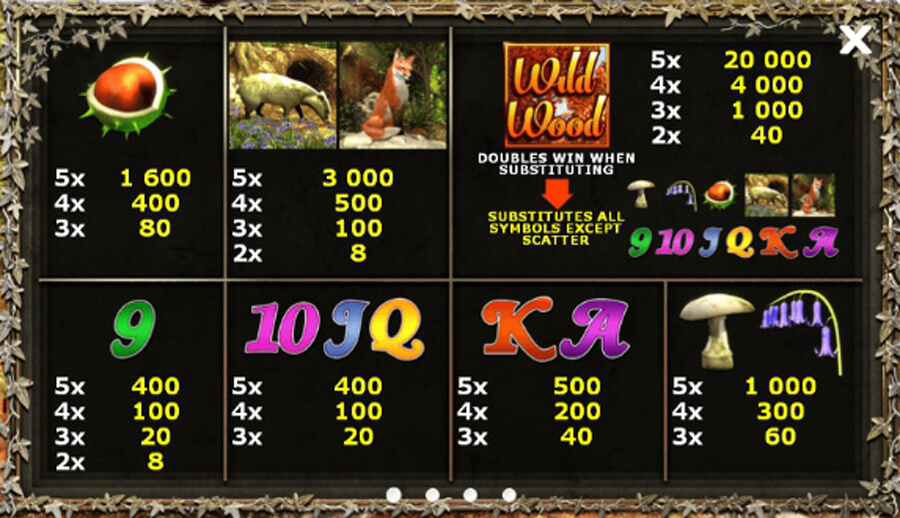 The Wild Wood paytable