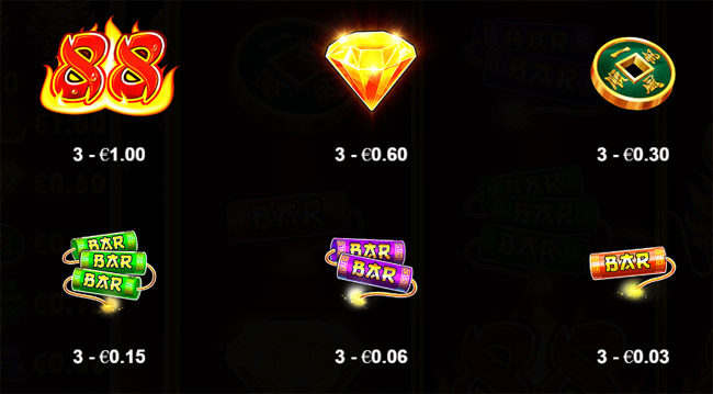 Fire 88 slot paytable