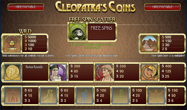 Cleopatra's Coins slot paytable