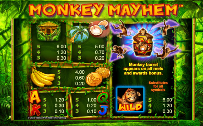 Monkey Mayhem slot paytable
