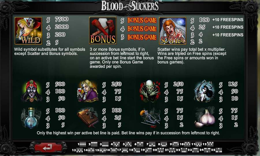 Blood Suckers paytable