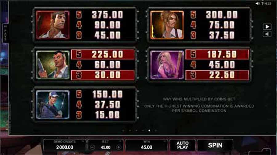 Lost Vegas slot paytable