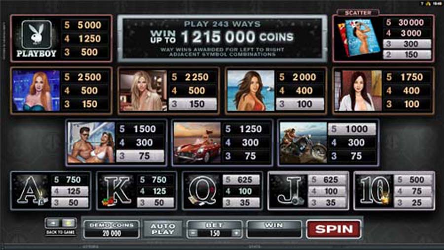Playboy slot paytable