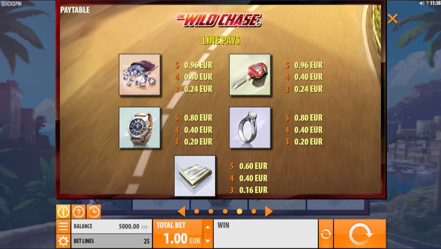 The Wild Chase slot paytable