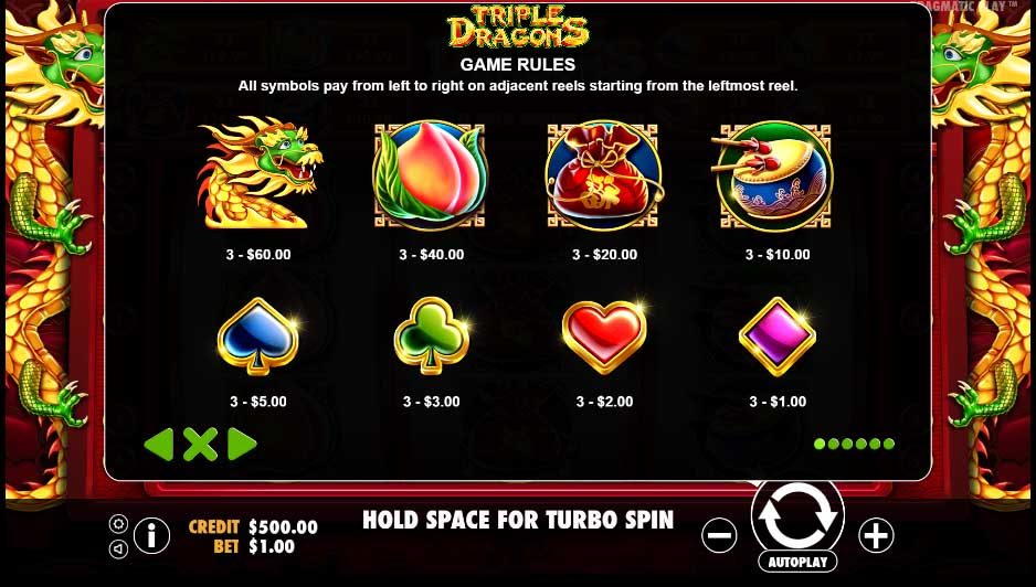 tripple dragons slot paytable