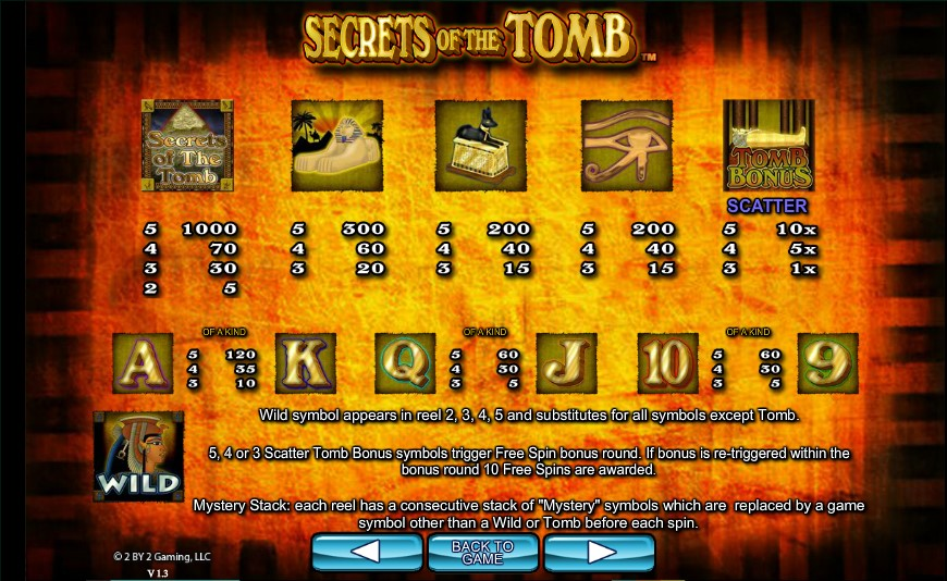 Secrets of the Tomb slot paytable