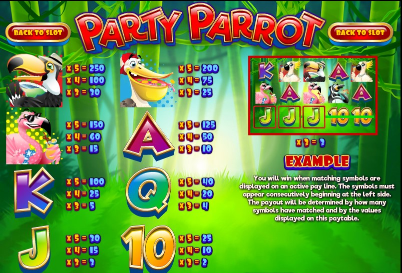 Party Parrot slot paytable