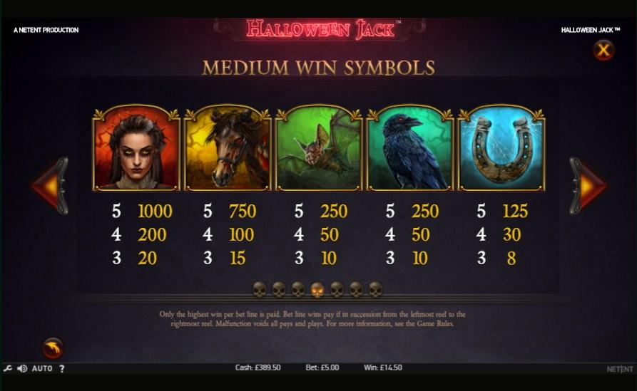 Halloween Jack slot paytable