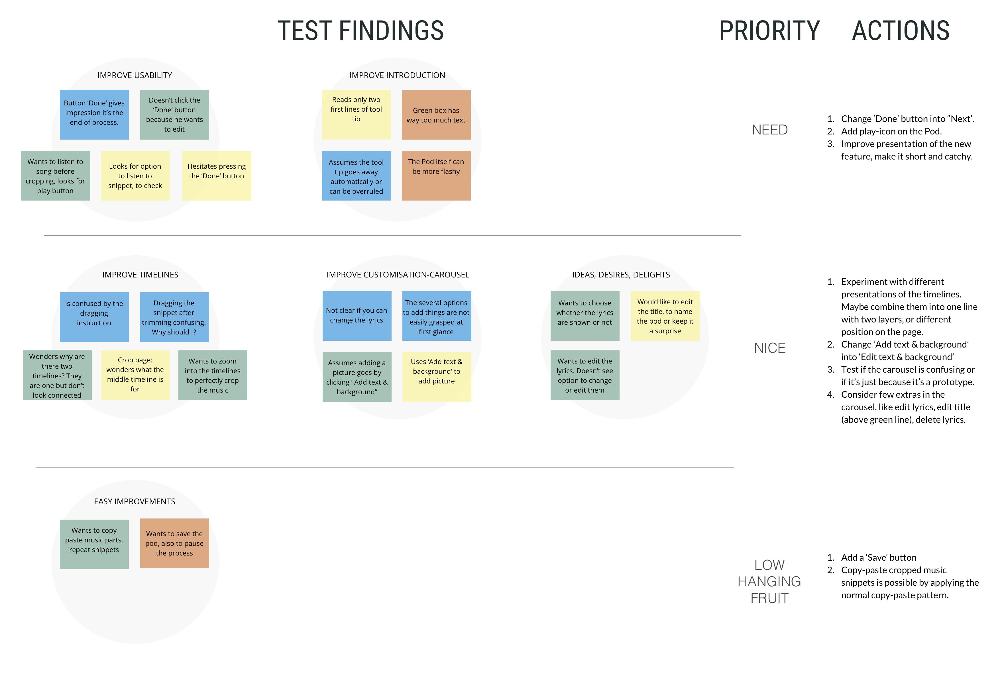 Portfolio UX Design - case study Spotify