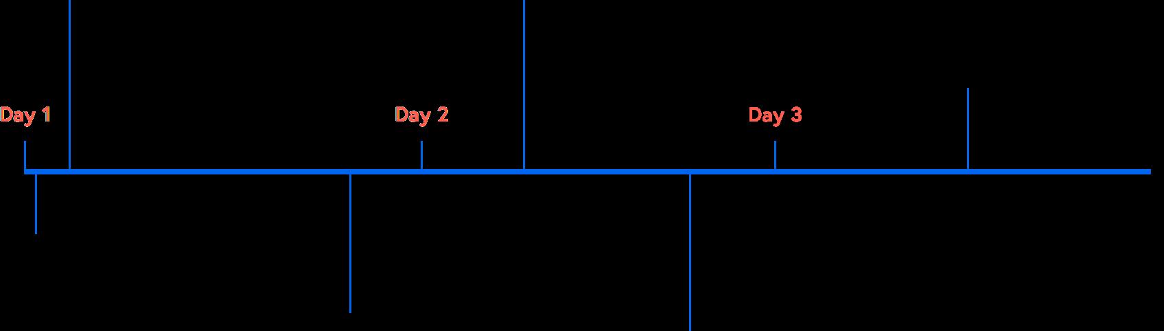 flyhomes plan