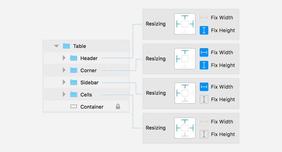 Hacking Tables in Sketch UI Kit