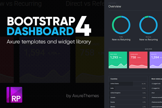 Axure Bootstrap 4 Dashboard Templates