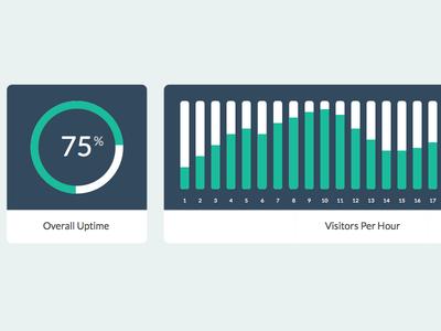 Flat Charts Sketch UI Kit