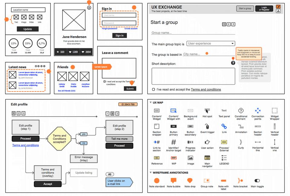 UX Map design documentation