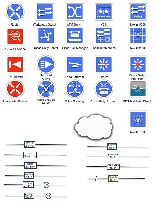 NET STENCILS SIMPLIFIED Omnigraffle