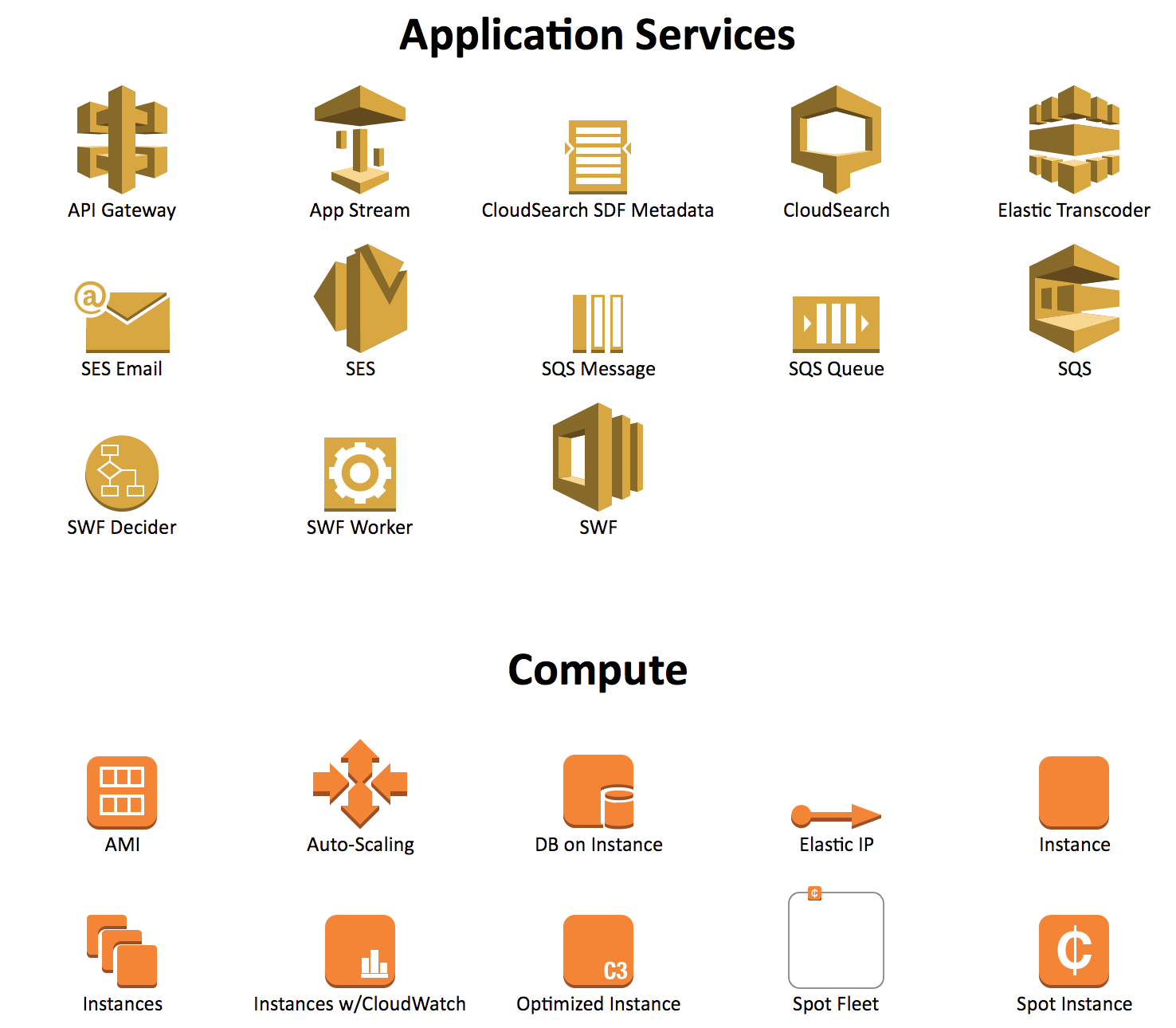 AWS SIMPLE ICONS Stencil Omnigraffle