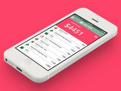 Wllt iPhone Sketch UI Kit