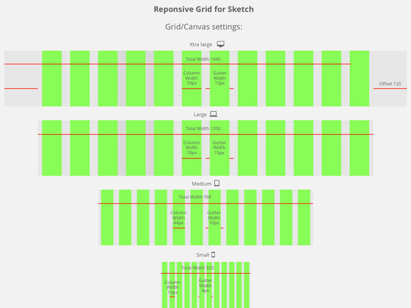 Free Responsive Grid UI Kit for Sketch