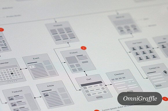 Website Flowcharts and Site Maps Stencil OmniGraffle