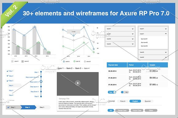 30+ elements for Axure Pro 7.0 Vol.2 Widget Library