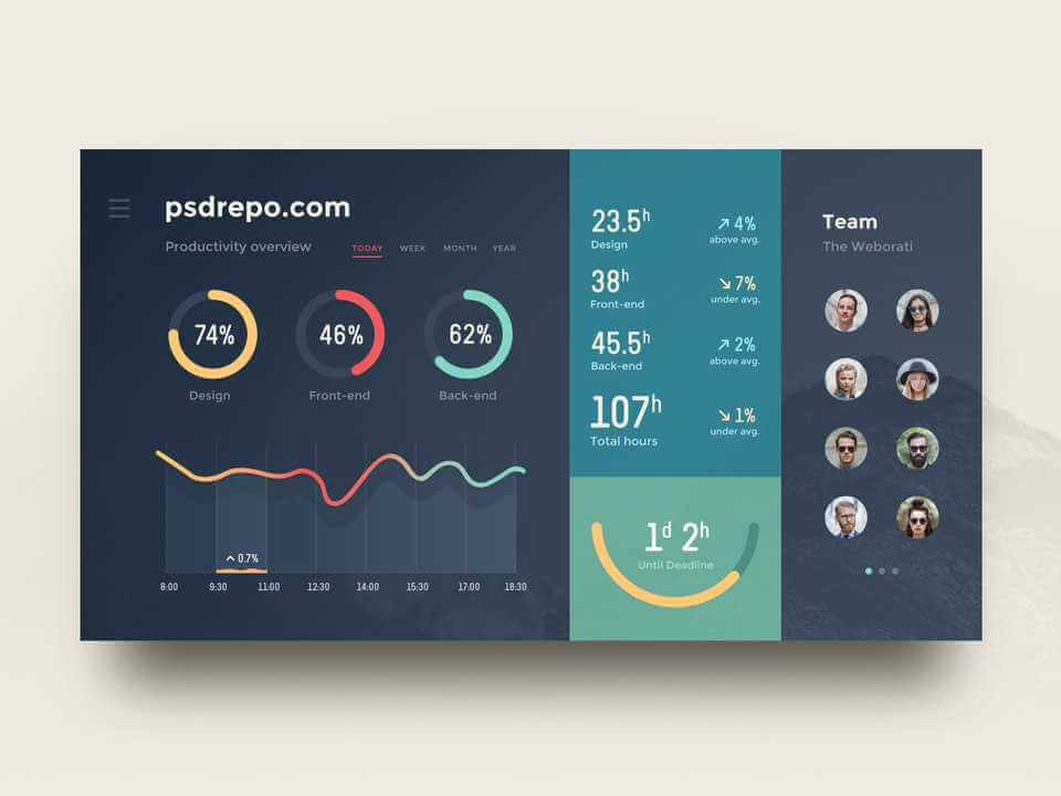 Admin Dashboard Sketch UI Kit