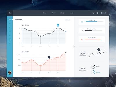 Dashboard Photoshop UI Kit