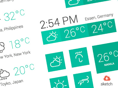 Weather Widgets Sketch UI Kit