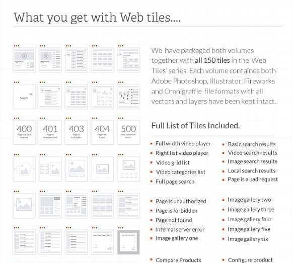 MEGA BUNDLE UX Web & Mobile Tile Stencil Omnigraffle
