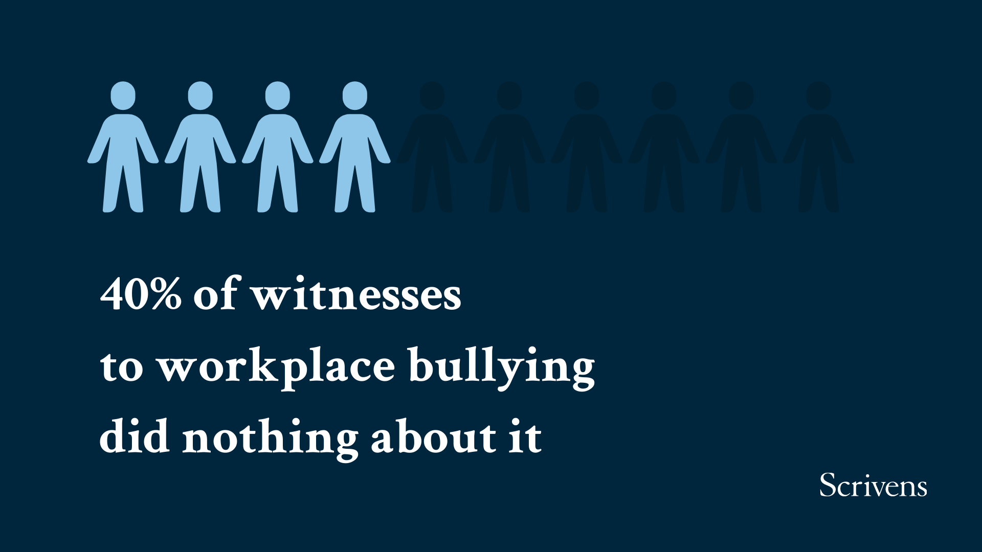 40% of witnesses to workplace bullying did nothing about it
