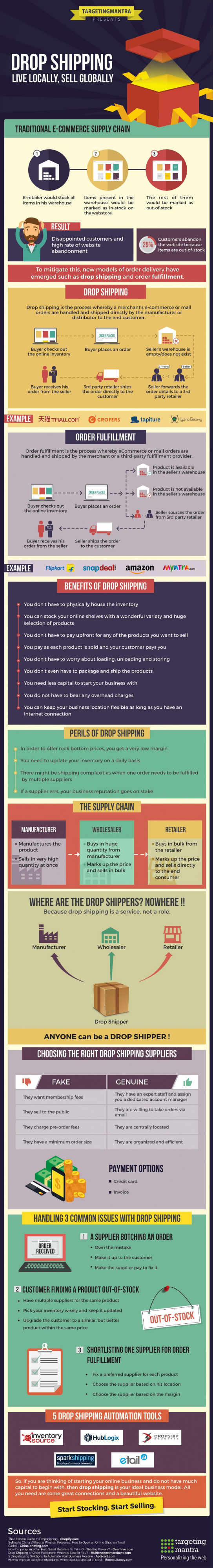 Top 10 Wholesale Dropshippers Plus Faq Cheap Short Circuit 3 Find Deals On Line At Alibaba You Can Also More Infographics Visualistan