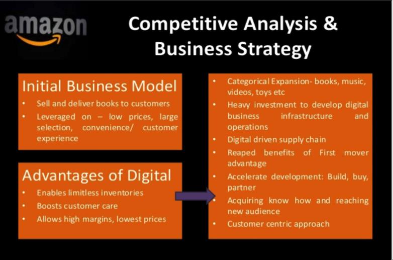 amazons swot analysis strategic objectives The tows matrix is a relatively simple tool for generating strategic options by using it, you can look intelligently at how you can best take advantage of the opportunities open to you, at the same time that you minimize the impact of weaknesses and protect yourself against threats.