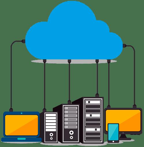 Software/Daten in derCloud