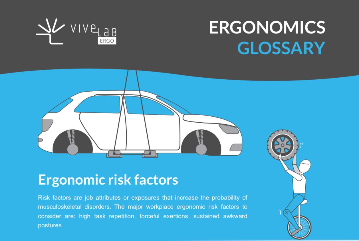 ergonomics glossary