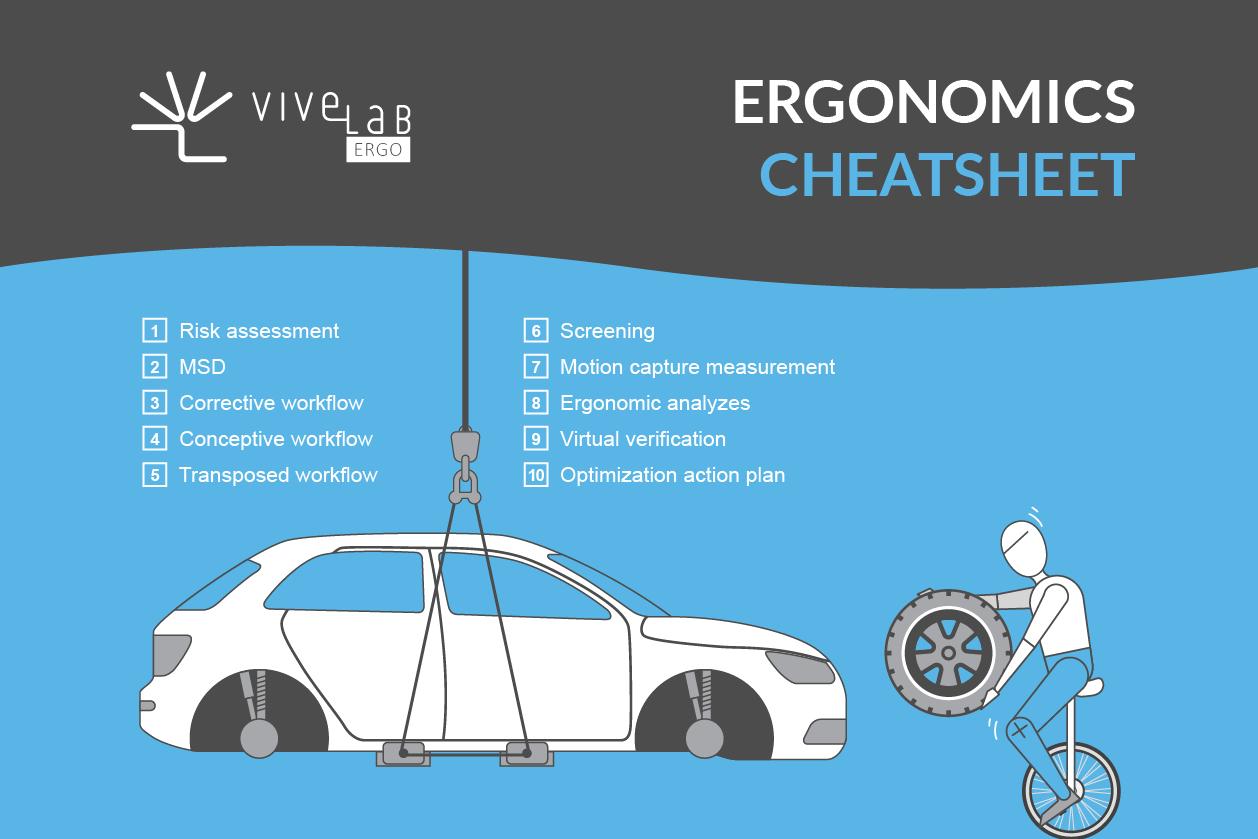ergonomics cheatsheet
