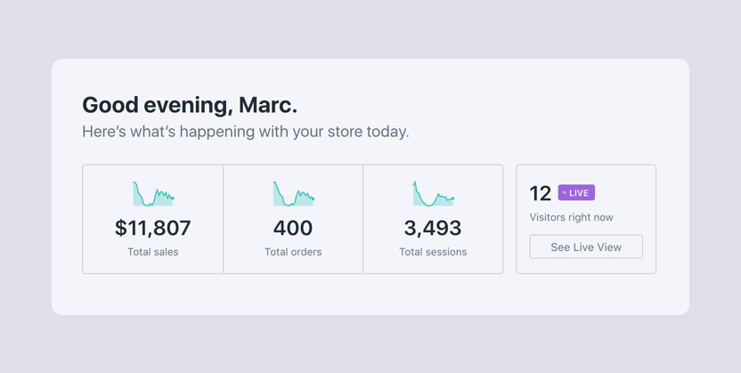 Shopify dashboard showing Marc's dropshipping sales