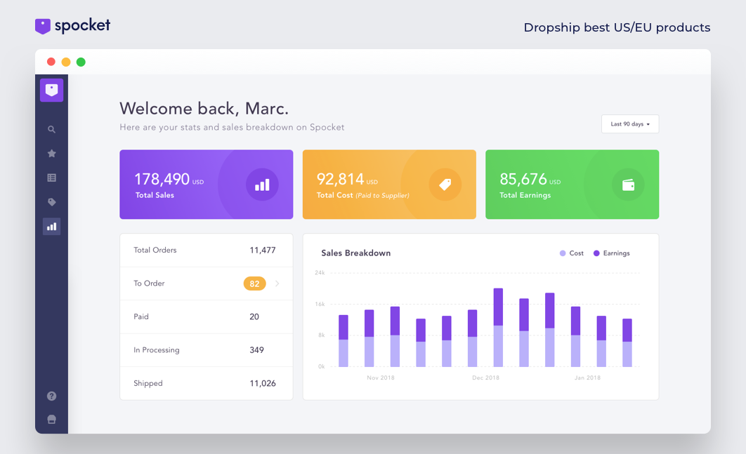 Spocket's stats dashboard showing dropshipper profits and earnings