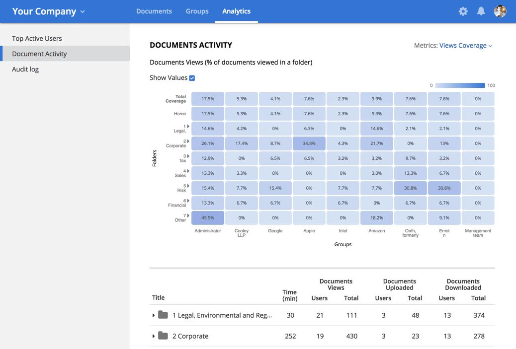 FirmRoom - Analytics